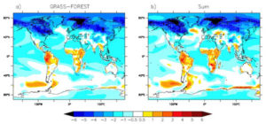 Change in annual mean surface temperature